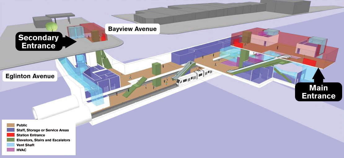 bayview station rendering