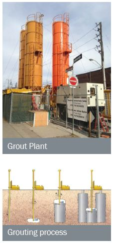 photos of jet grout plant