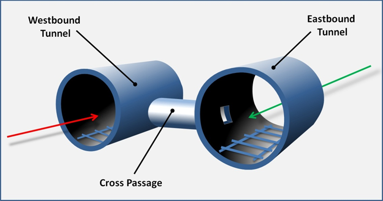 Graphic for Cross Passage