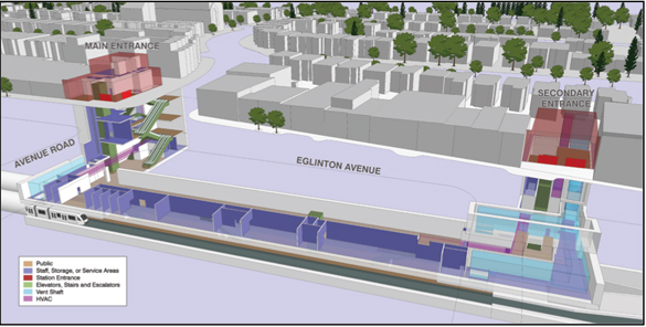 Longitudinal view of the future Avenue station