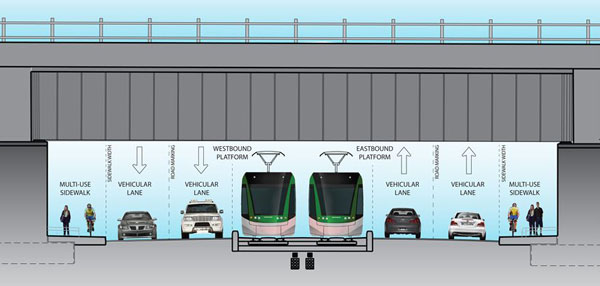 Illustrates how the LRTs will travel under the CP Rail bridge