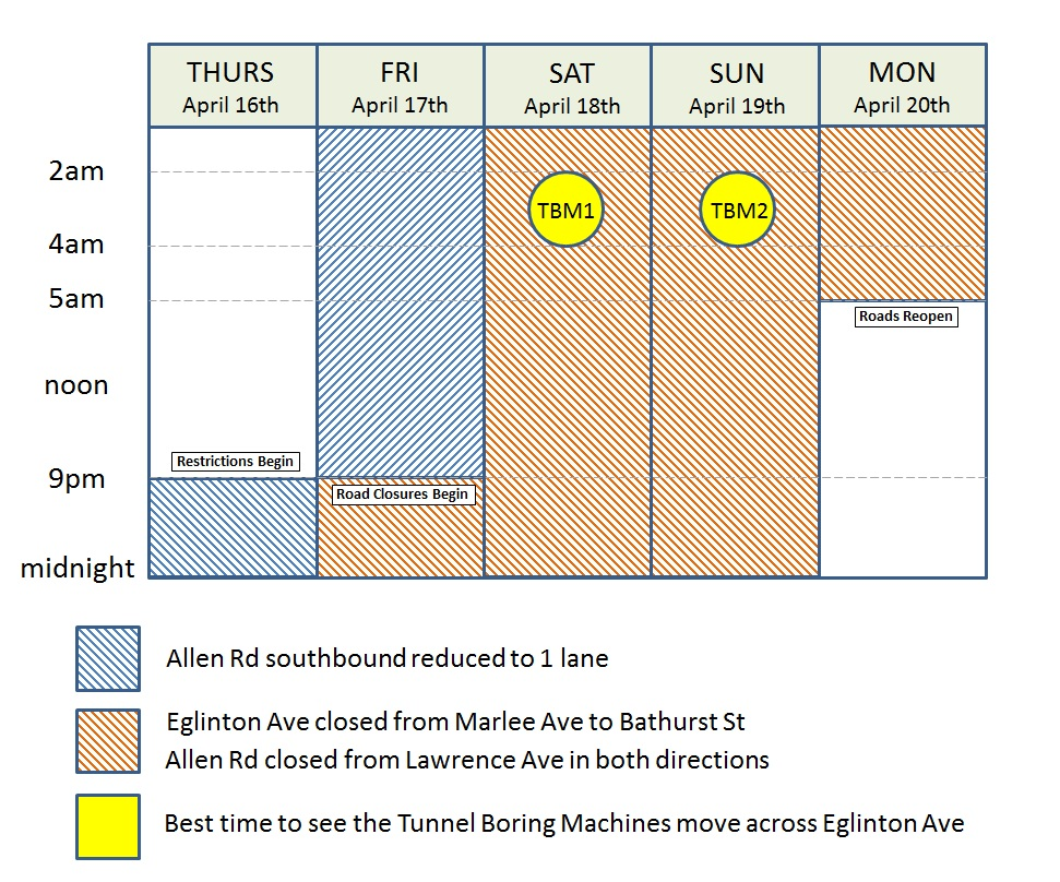 TBM move schedule